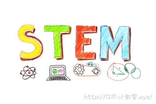 STEM教育