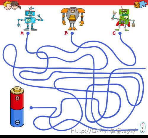 robot迷路。ゲームプログラマになるには?