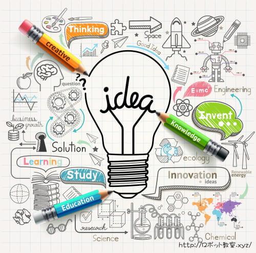 アイデアと創造力のイラスト