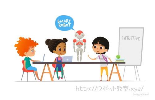ロボットにプログラミングしている子ども