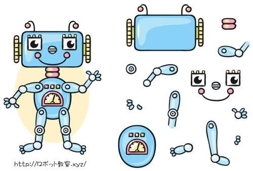 ロボット製作で身に付くこと
