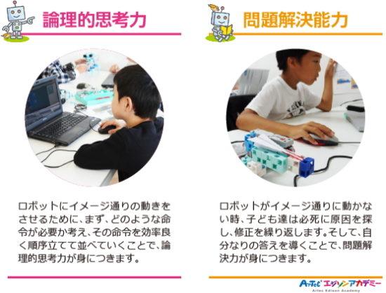 ロボット教室の効果、身に付くこと