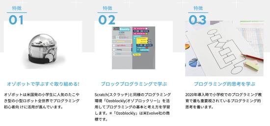 meiko code labo 入門コースの月謝